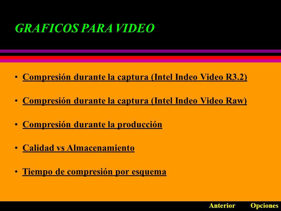 COMPRESION PARA VIDEO ESTANDAR DE COMPRESION: MPEG-1 - ESTANDAR DE COMPRESION: MPEG-1 - GOP OpcionesAnterior 1I1I 2B2B 3B3B 4P4P 5B5B 6P6P 7B7B 8I8I Predicción Bidireccional Orden de codificación 1 4 2 3 6 5 8 7...
