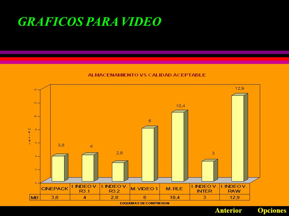 GRAFICOS PARA VIDEO OpcionesAnterior