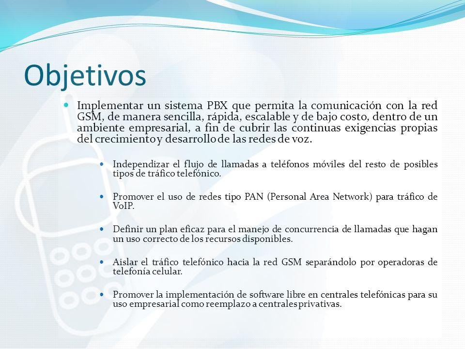 Sip.conf Configuracion de las extensiones que utilizaran el protocolo SIP.