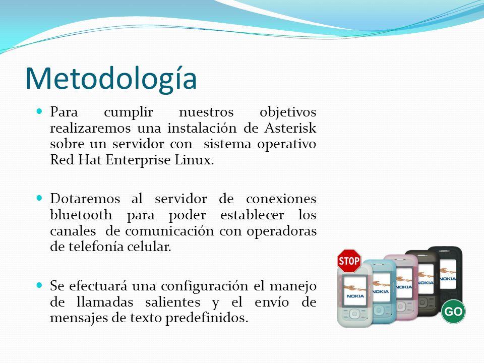 Metodología Para cumplir nuestros objetivos realizaremos una instalación de Asterisk sobre un servidor con sistema operativo Red Hat Enterprise Linux.