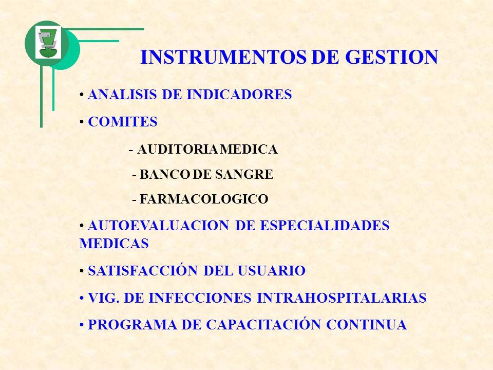 INSTRUMENTOS DE GESTION ANALISIS DE INDICADORES COMITES - AUDITORIA MEDICA - BANCO DE SANGRE - FARMACOLOGICO AUTOEVALUACION DE ESPECIALIDADES MEDICAS
