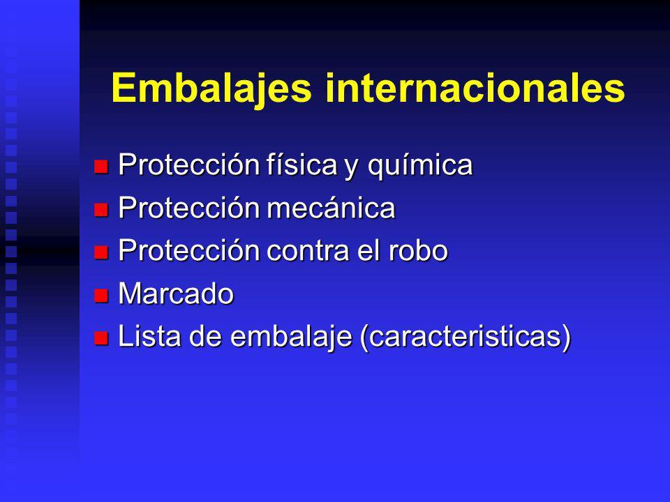 Embalajes internacionales Protección física y química Protección física y química Protección mecánica Protección mecánica Protección contra el robo Pr