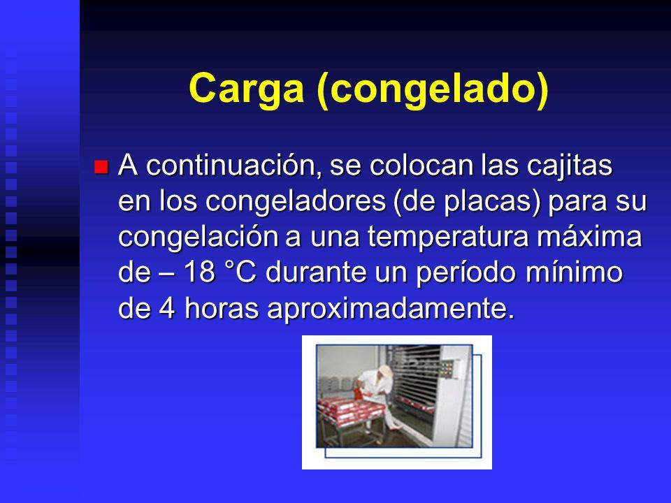 Carga (congelado) A continuación, se colocan las cajitas en los congeladores (de placas) para su congelación a una temperatura máxima de – 18 °C duran