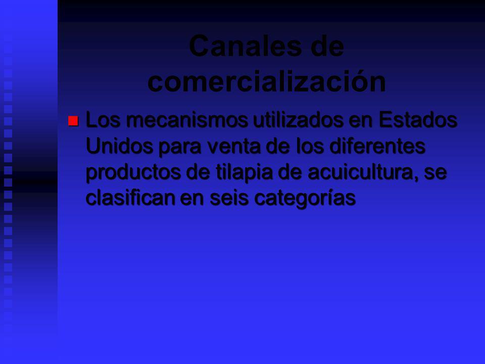 Canales de comercialización Los mecanismos utilizados en Estados Unidos para venta de los diferentes productos de tilapia de acuicultura, se clasifica