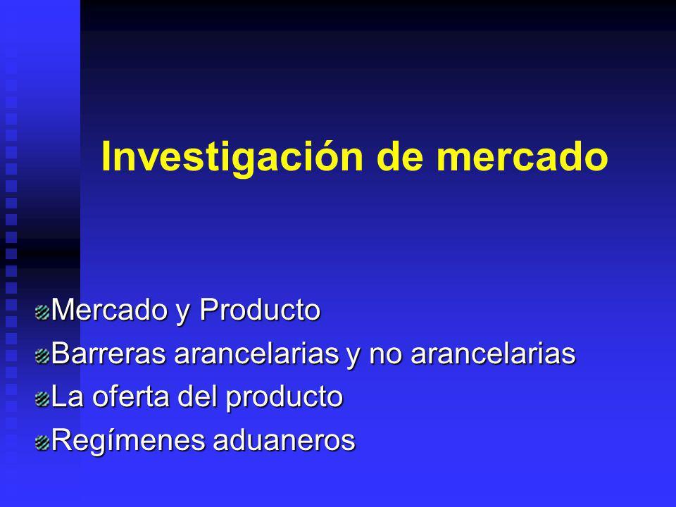 Investigación de mercado Mercado y Producto Barreras arancelarias y no arancelarias La oferta del producto Regímenes aduaneros