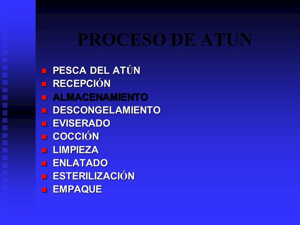 PROCESO DE ATUN PESCA DEL AT Ú N PESCA DEL AT Ú N RECEPCI Ó N RECEPCI Ó N ALMACENAMIENTO ALMACENAMIENTO DESCONGELAMIENTO DESCONGELAMIENTO EVISERADO EV