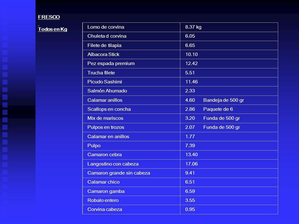 Todos en Kg FRESCO Todos en Kg Lomo de corvina8.37 kg Chuleta d corvina6.05 Filete de tilapia6.65 Albacora Stick10.10 Pez espada premium12.42 Trucha f