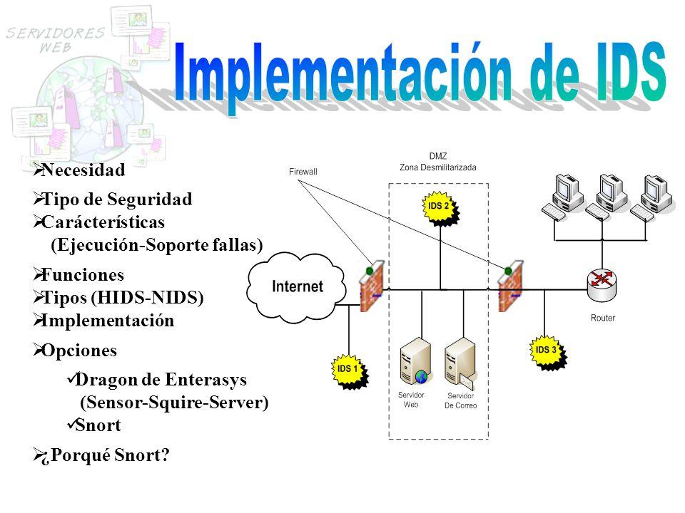 Necesidad Tipo de Seguridad Carácterísticas (Ejecución-Soporte fallas) Funciones Tipos (HIDS-NIDS) Implementación Opciones Dragon de Enterasys (Sensor-Squire-Server) Snort ¿Porqué Snort?