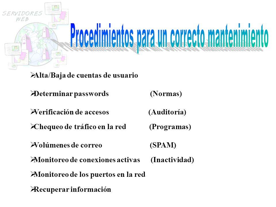 Alta/Baja de cuentas de usuario Determinar passwords (Normas) Verificación de accesos (Auditoría) Chequeo de tráfico en la red (Programas) Volúmenes de correo (SPAM) Monitoreo de conexiones activas (Inactividad) Monitoreo de los puertos en la red Recuperar información