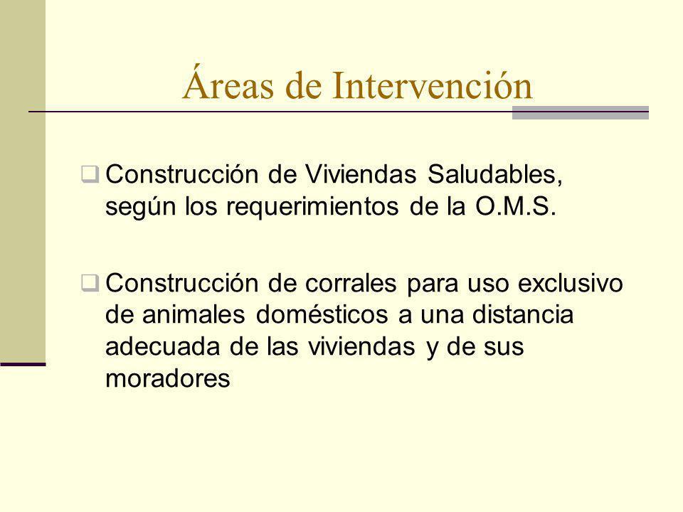 Áreas de Intervención Construcción de Viviendas Saludables, según los requerimientos de la O.M.S. Construcción de corrales para uso exclusivo de anima