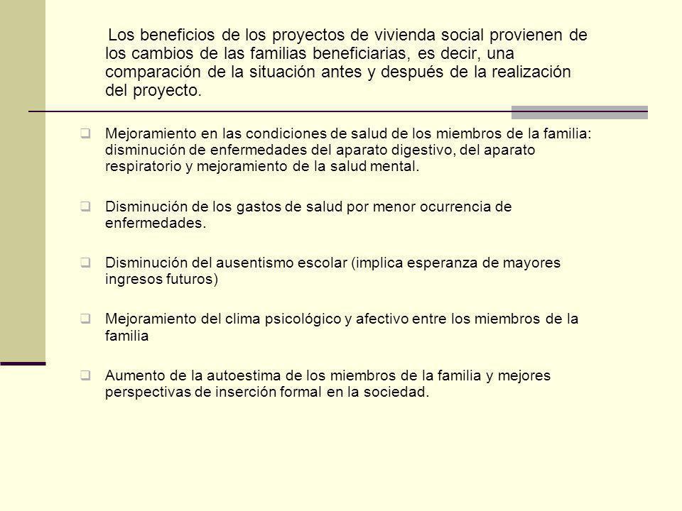 Los beneficios de los proyectos de vivienda social provienen de los cambios de las familias beneficiarias, es decir, una comparación de la situación a