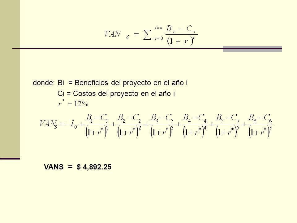 donde: Bi = Beneficios del proyecto en el año i Ci = Costos del proyecto en el año i VANS = $ 4,892.25
