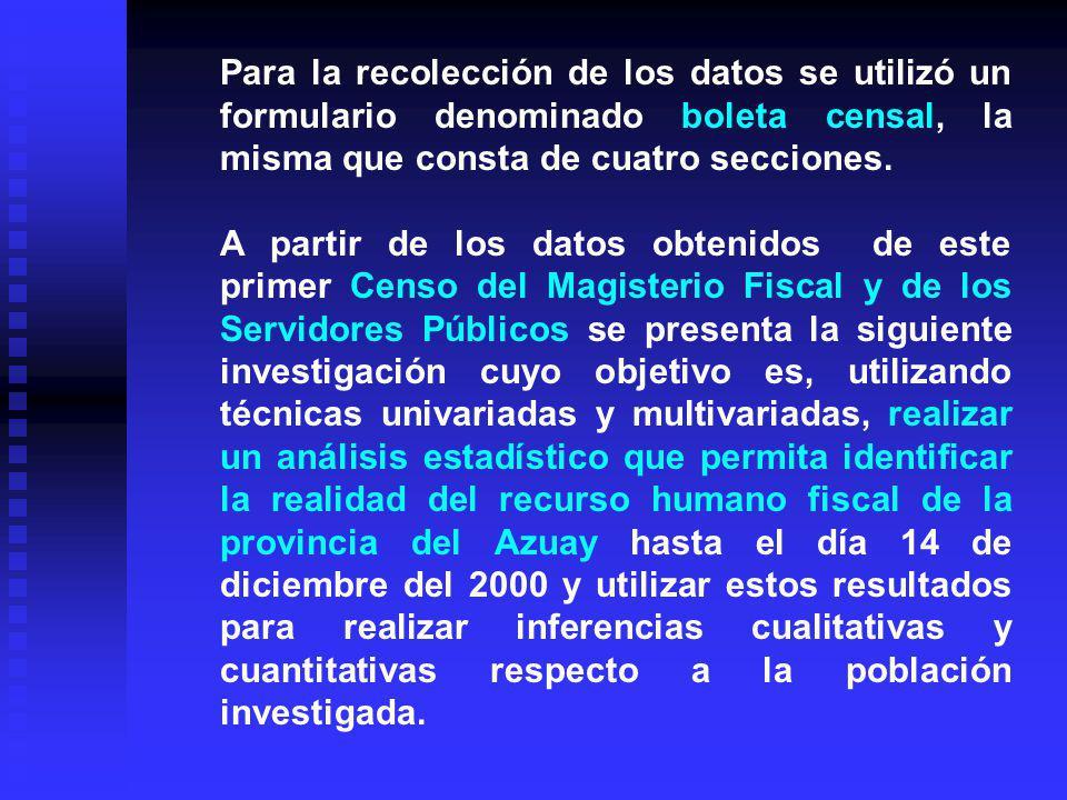 Provincia del Azuay: Censo del Magisterio Nacional Profesores Distribución Conjunta: Edad y Zona donde labora
