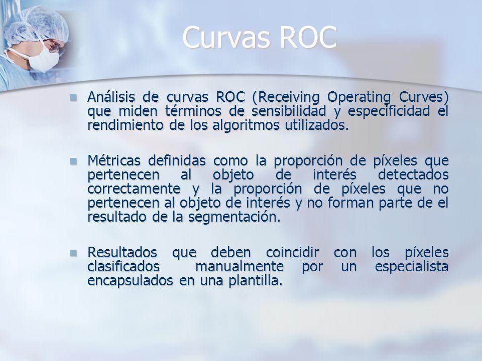 Curvas ROC Análisis de curvas ROC (Receiving Operating Curves) que miden términos de sensibilidad y especificidad el rendimiento de los algoritmos uti