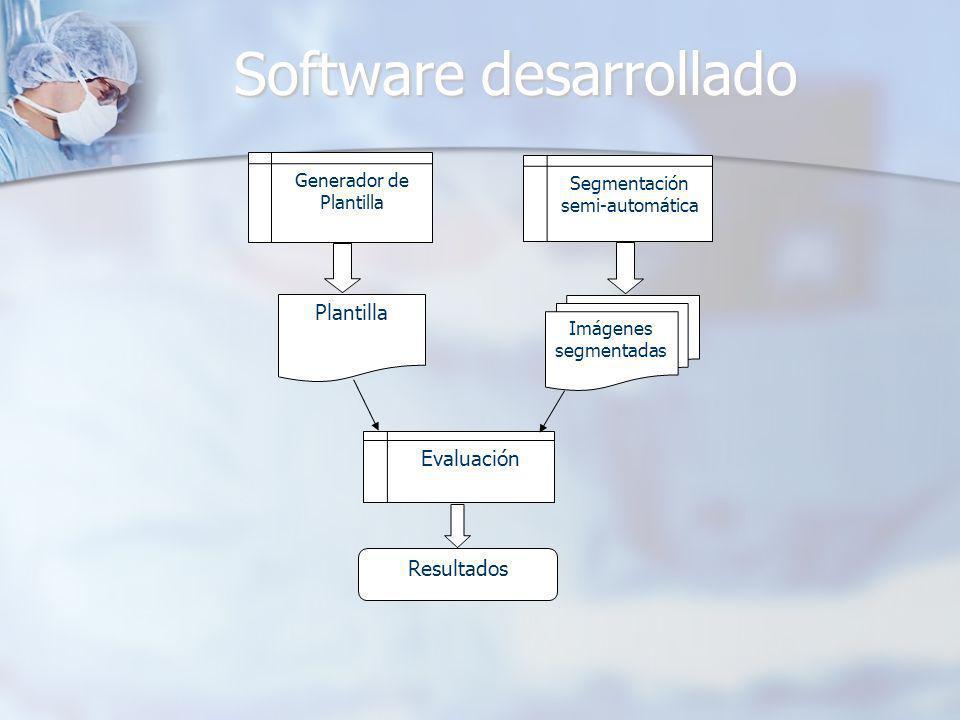 Software desarrollado Generador de Plantilla Segmentación semi-automática Evaluación Imágenes segmentadas Plantilla Resultados