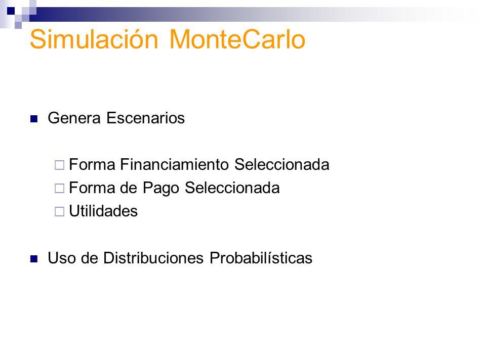 Simulación MonteCarlo Genera Escenarios Forma Financiamiento Seleccionada Forma de Pago Seleccionada Utilidades Uso de Distribuciones Probabilísticas