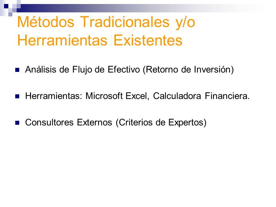 Métodos Tradicionales y/o Herramientas Existentes Análisis de Flujo de Efectivo (Retorno de Inversión) Herramientas: Microsoft Excel, Calculadora Fina