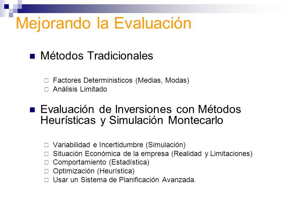 Mejorando la Evaluación Métodos Tradicionales Factores Deterministicos (Medias, Modas) Análisis Limitado Evaluación de Inversiones con Métodos Heurísticas y Simulación Montecarlo Variabilidad e Incertidumbre (Simulación) Situación Económica de la empresa (Realidad y Limitaciones) Comportamiento (Estadística) Optimización (Heurística) Usar un Sistema de Planificación Avanzada.