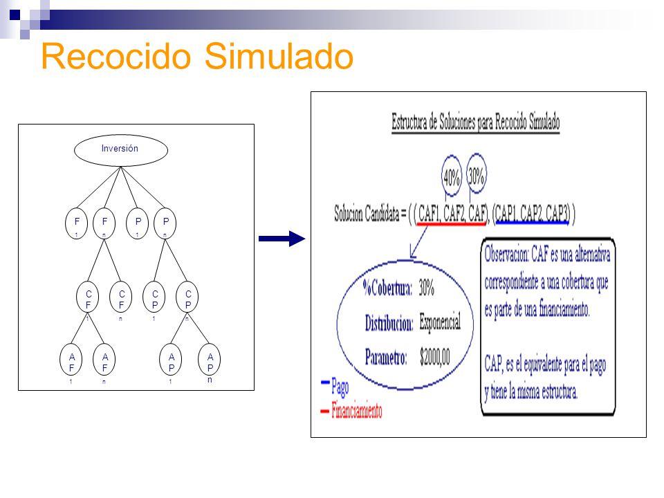 Recocido Simulado Inversión F1F1 FnFn P1P1 PnPn CF1CF1 CFnCFn CP1CP1 CPnCPn AF1AF1 AFnAFn AP1AP1 APnAPn
