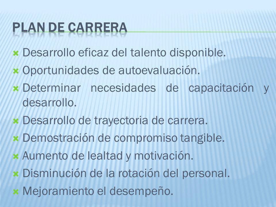 Desarrollo eficaz del talento disponible. Oportunidades de autoevaluación. Determinar necesidades de capacitación y desarrollo. Desarrollo de trayecto
