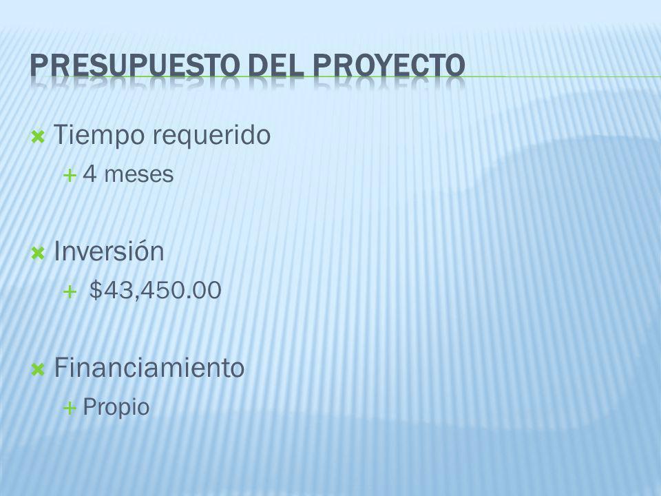 Tiempo requerido 4 meses Inversión $43,450.00 Financiamiento Propio