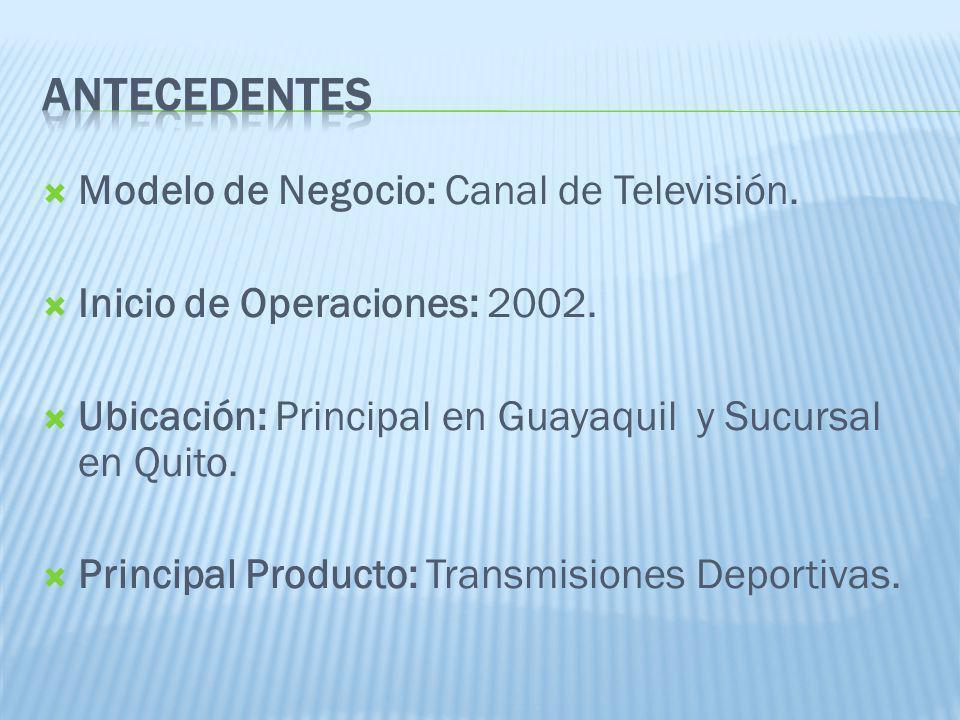 Modelo de Negocio: Canal de Televisión. Inicio de Operaciones: 2002. Ubicación: Principal en Guayaquil y Sucursal en Quito. Principal Producto: Transm