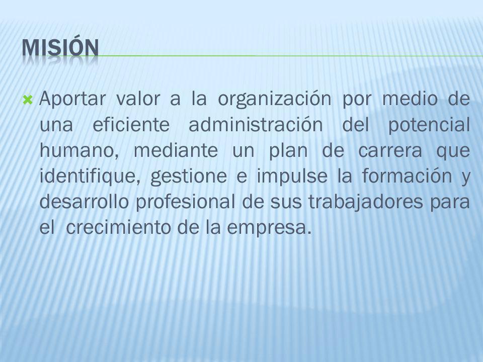 Aportar valor a la organización por medio de una eficiente administración del potencial humano, mediante un plan de carrera que identifique, gestione