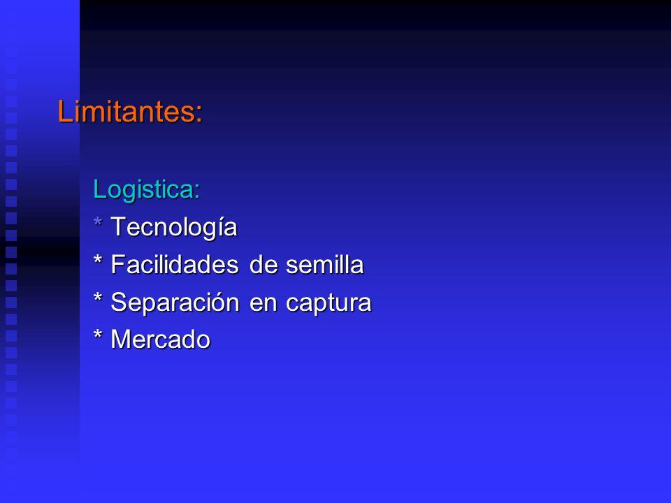 Limitantes:Logistica: * Tecnología * Facilidades de semilla * Separación en captura * Mercado