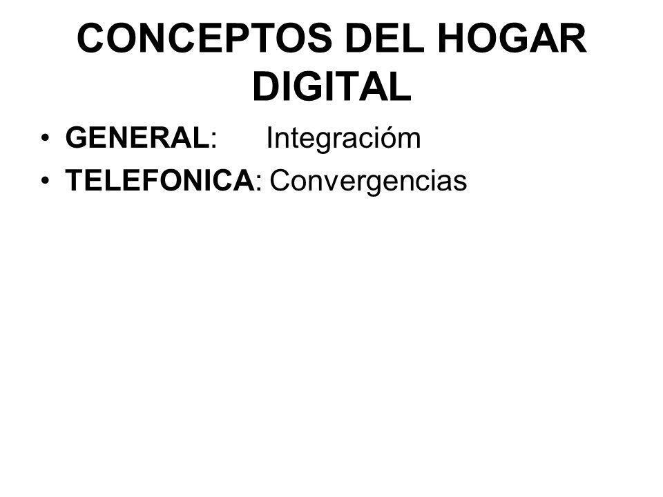 CONCEPTOS DEL HOGAR DIGITAL GENERAL: Integracióm TELEFONICA: Convergencias