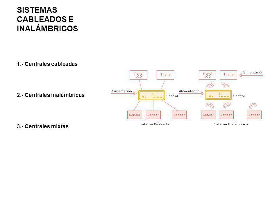 SISTEMAS CABLEADOS E INALÁMBRICOS 1.- Centrales cableadas 2.- Centrales inalámbricas 3.- Centrales mixtas