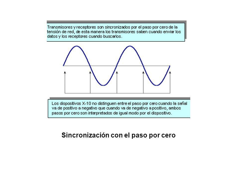 Sincronización con el paso por cero