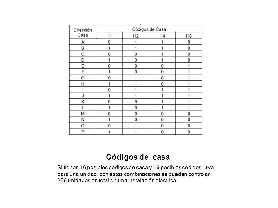Códigos de casa Si tienen 16 posibles códigos de casa y 16 posibles códigos llave para una unidad, con estas combinaciones se pueden controlar 256 uni