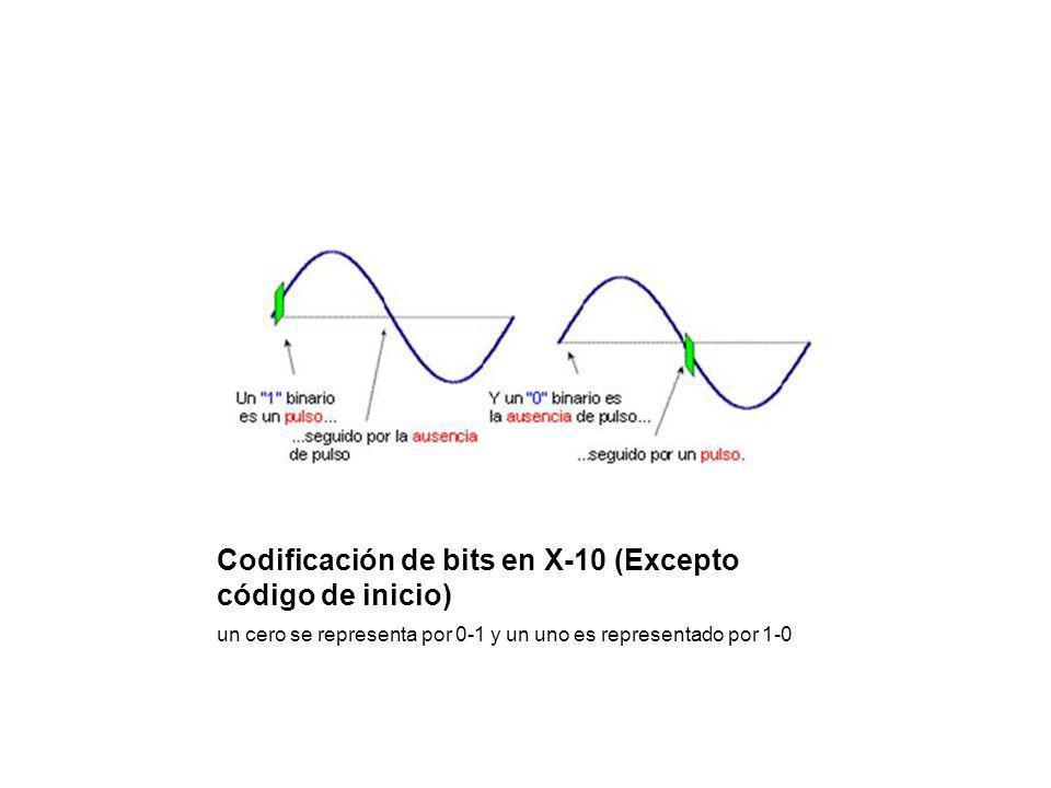 Codificación de bits en X-10 (Excepto código de inicio) un cero se representa por 0-1 y un uno es representado por 1-0
