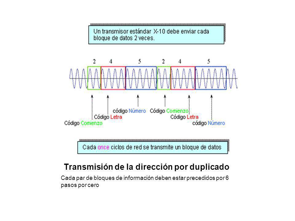 Transmisión de la dirección por duplicado Cada par de bloques de información deben estar precedidos por 6 pasos por cero