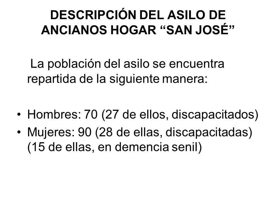 DESCRIPCIÓN DEL ASILO DE ANCIANOS HOGAR SAN JOSÉ La población del asilo se encuentra repartida de la siguiente manera: Hombres: 70 (27 de ellos, disca