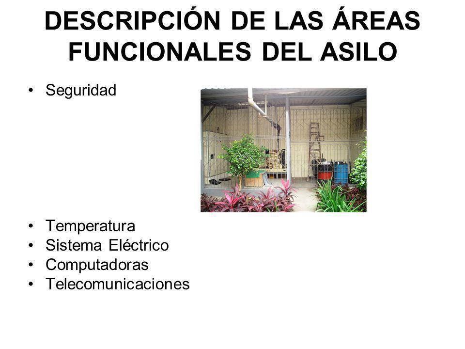 DESCRIPCIÓN DE LAS ÁREAS FUNCIONALES DEL ASILO Seguridad Temperatura Sistema Eléctrico Computadoras Telecomunicaciones