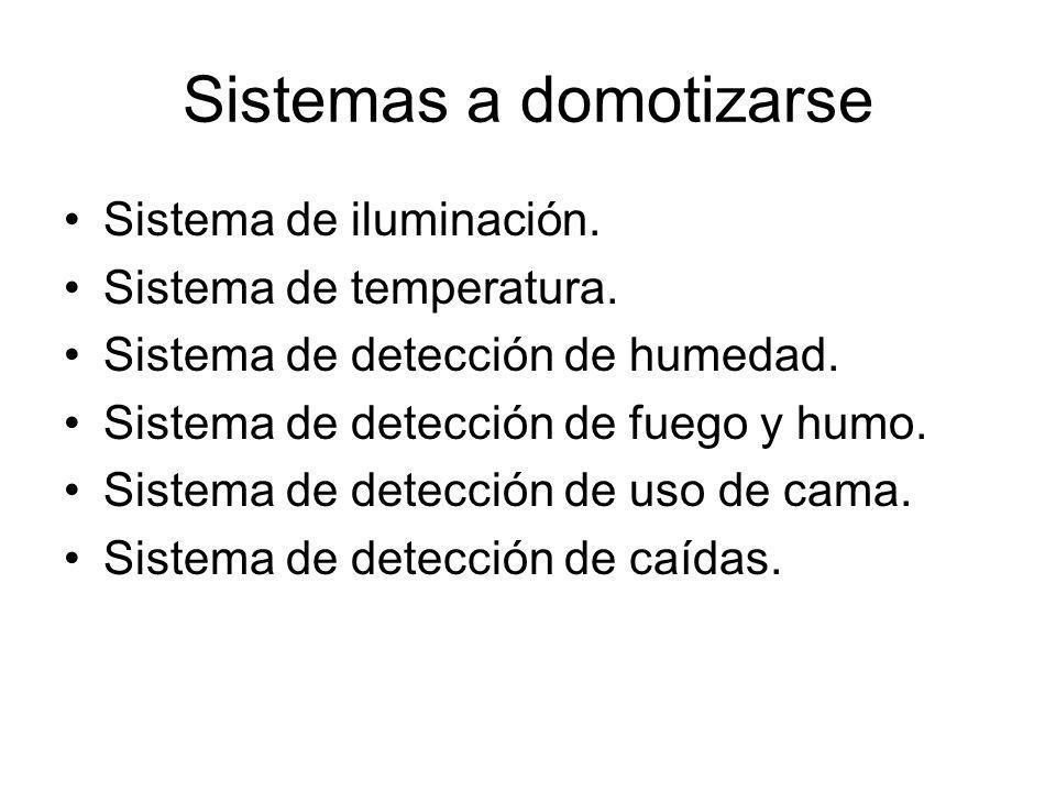 Sistemas a domotizarse Sistema de iluminación. Sistema de temperatura. Sistema de detección de humedad. Sistema de detección de fuego y humo. Sistema