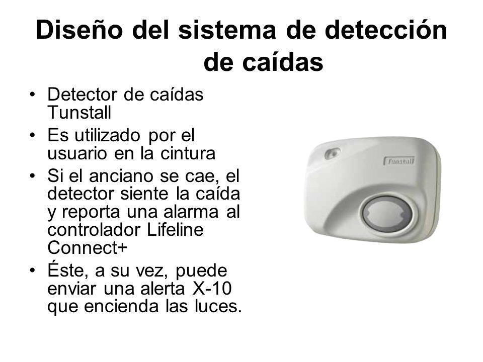 Diseño del sistema de detección de caídas Detector de caídas Tunstall Es utilizado por el usuario en la cintura Si el anciano se cae, el detector sien