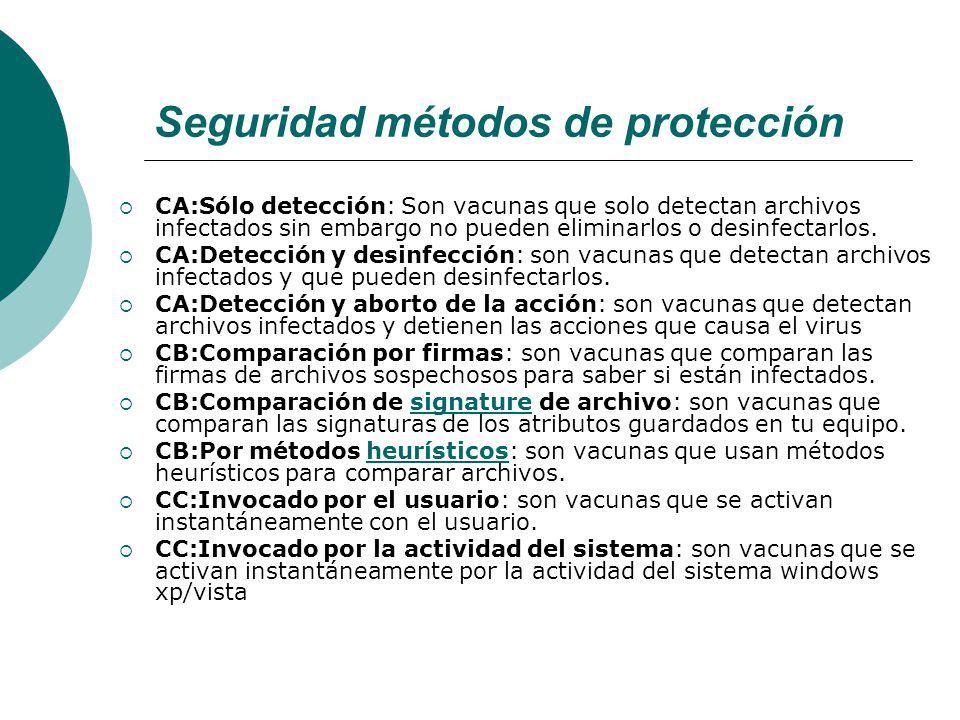 Seguridad métodos de protección CA:Sólo detección: Son vacunas que solo detectan archivos infectados sin embargo no pueden eliminarlos o desinfectarlos.