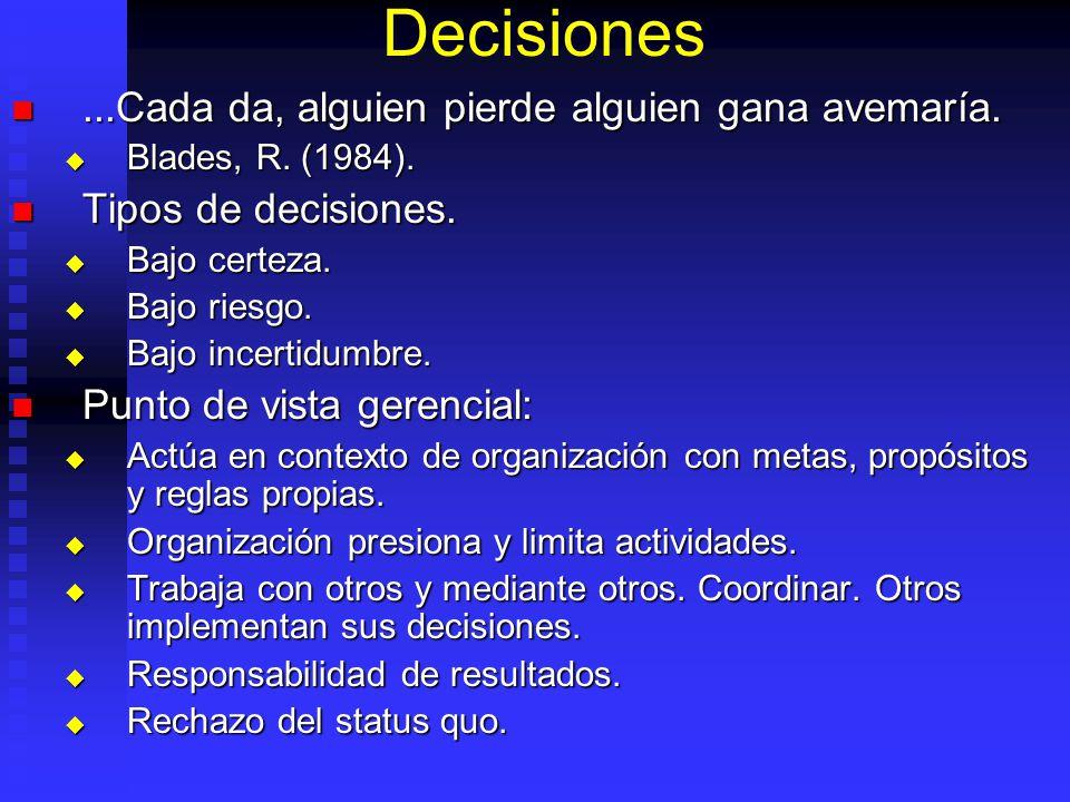 Decisiones...Cada da, alguien pierde alguien gana avemaría....Cada da, alguien pierde alguien gana avemaría. Blades, R. (1984). Blades, R. (1984). Tip