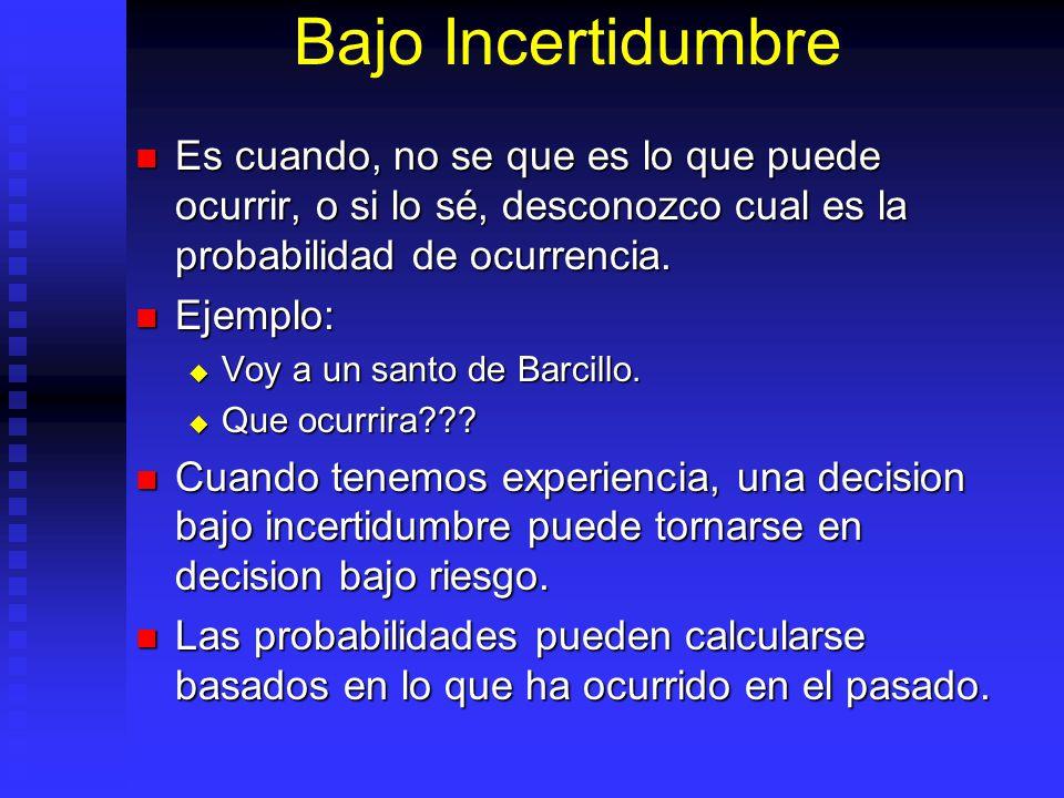 Bajo Incertidumbre Es cuando, no se que es lo que puede ocurrir, o si lo sé, desconozco cual es la probabilidad de ocurrencia.