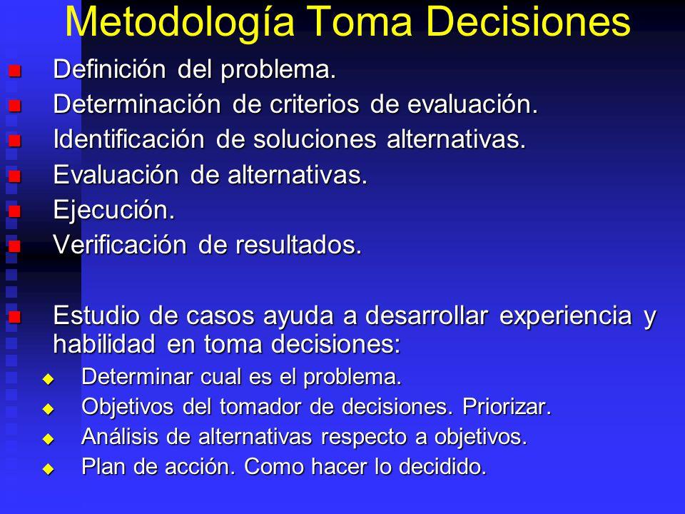 Metodología Toma Decisiones Definición del problema. Definición del problema. Determinación de criterios de evaluación. Determinación de criterios de
