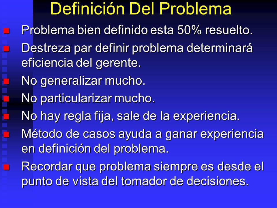 Definición Del Problema Problema bien definido esta 50% resuelto. Problema bien definido esta 50% resuelto. Destreza par definir problema determinará