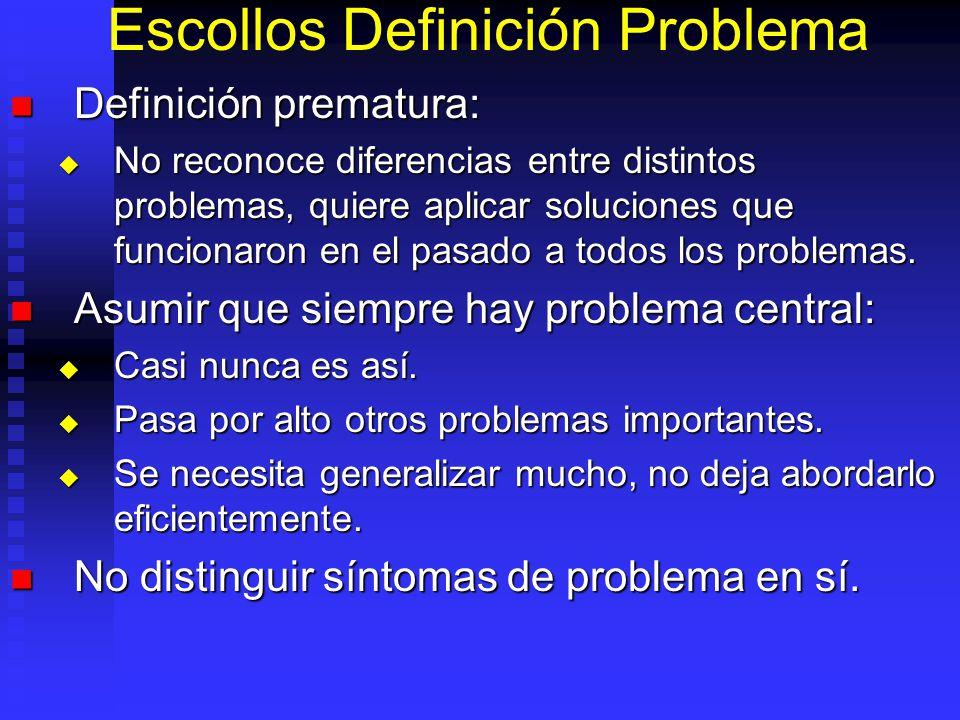 Escollos Definición Problema Definición prematura: Definición prematura: No reconoce diferencias entre distintos problemas, quiere aplicar soluciones que funcionaron en el pasado a todos los problemas.