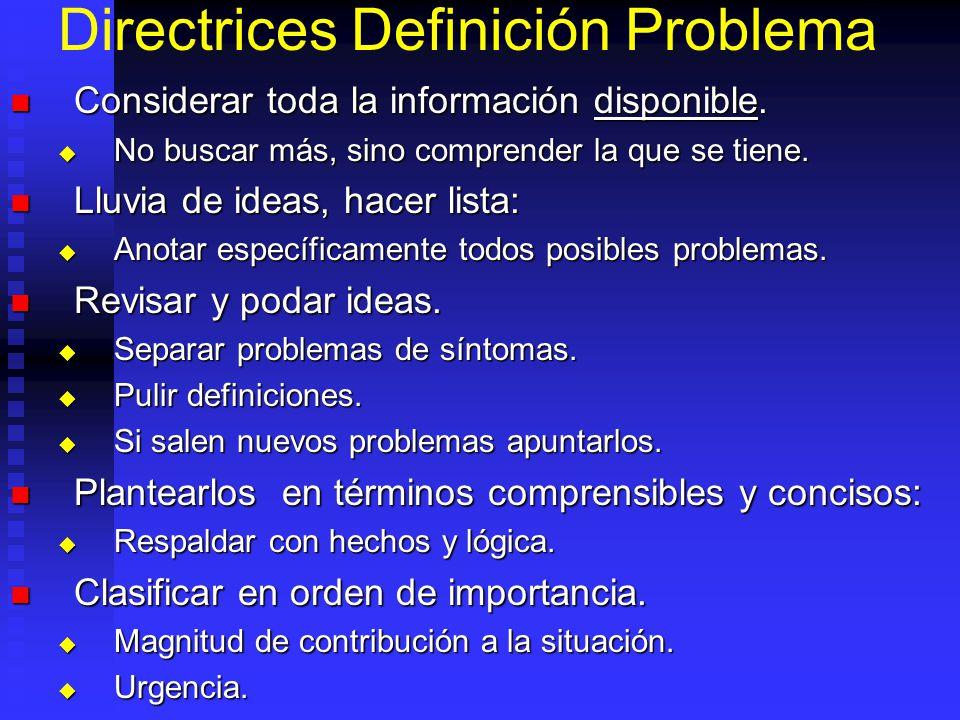 Directrices Definición Problema Considerar toda la información disponible. Considerar toda la información disponible. No buscar más, sino comprender l