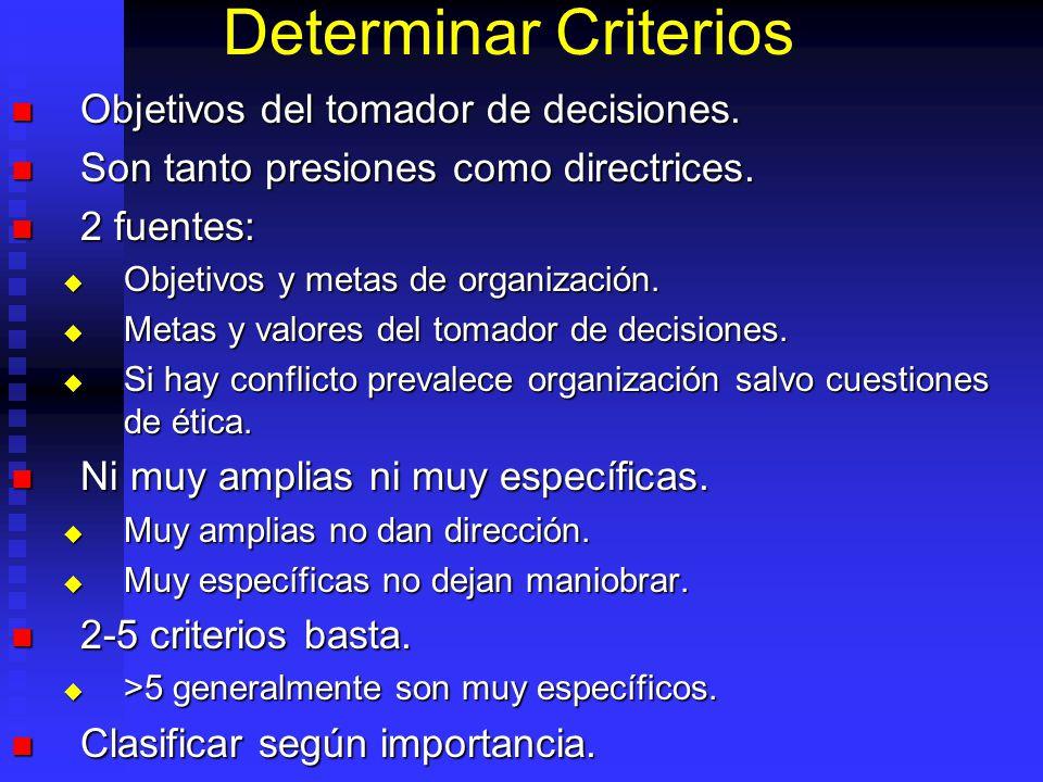 Determinar Criterios Objetivos del tomador de decisiones. Objetivos del tomador de decisiones. Son tanto presiones como directrices. Son tanto presion