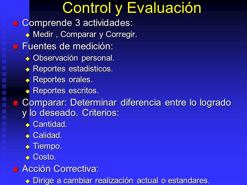 Control y Evaluación Comprende 3 actividades: Comprende 3 actividades: Medir, Comparar y Corregir. Medir, Comparar y Corregir. Fuentes de medición: Fu