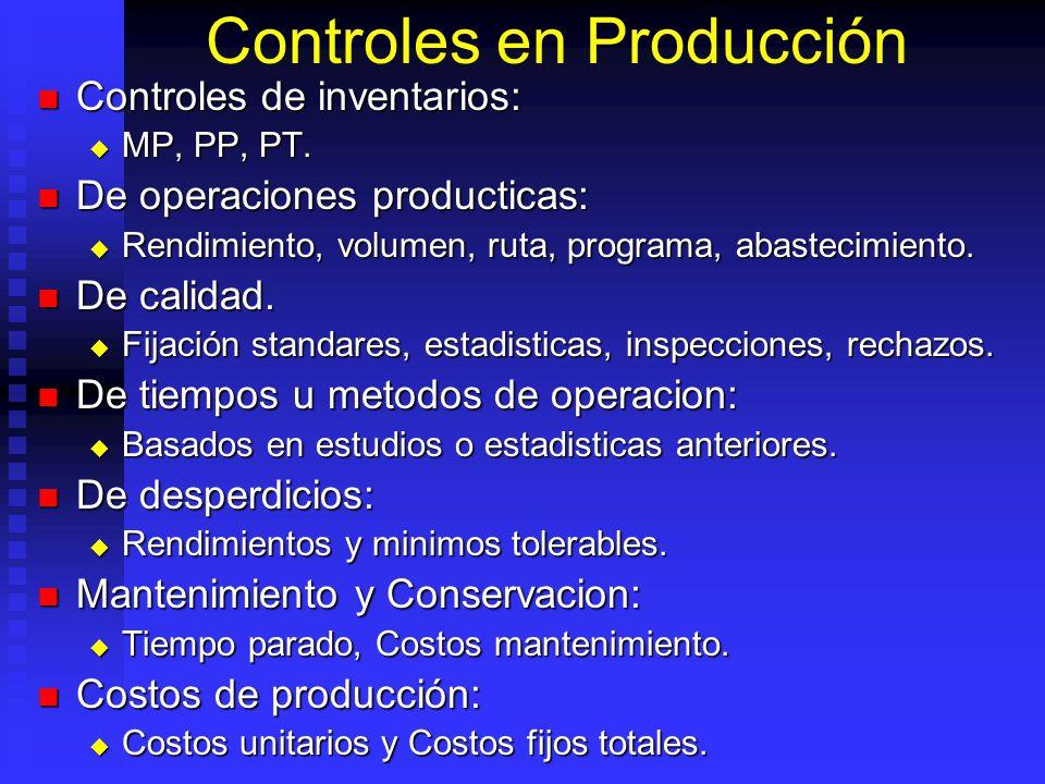 Controles en Producción Controles de inventarios: Controles de inventarios: MP, PP, PT. MP, PP, PT. De operaciones producticas: De operaciones product