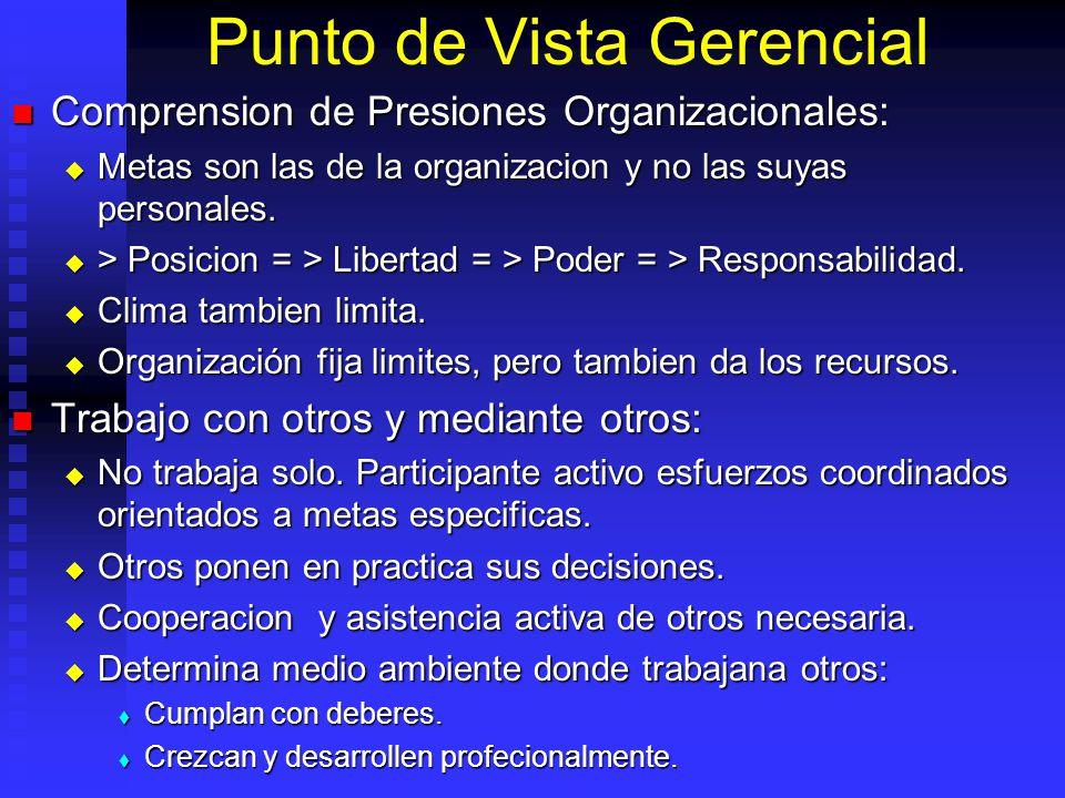 Punto de Vista Gerencial Comprension de Presiones Organizacionales: Comprension de Presiones Organizacionales: Metas son las de la organizacion y no las suyas personales.