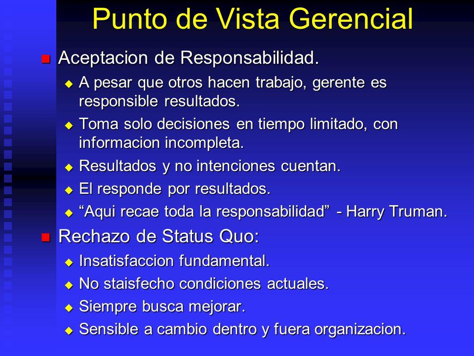 Punto de Vista Gerencial Aceptacion de Responsabilidad. Aceptacion de Responsabilidad. A pesar que otros hacen trabajo, gerente es responsible resulta